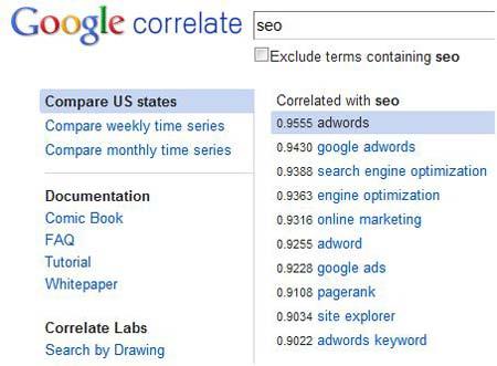 Google Correllate