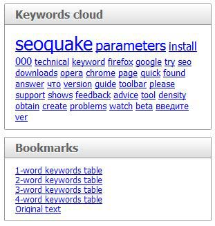 Seoquake keyword cloud