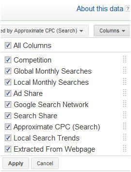 Google AdWords Tool columns