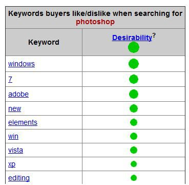 eBay Keyword Tool report